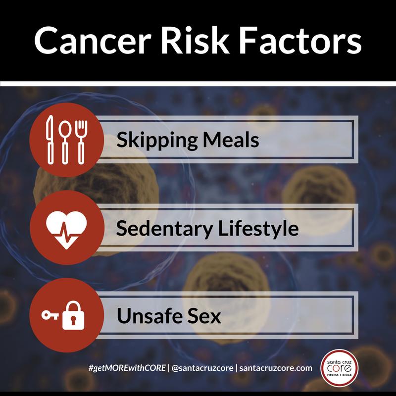 Cancer Risk Factors meme