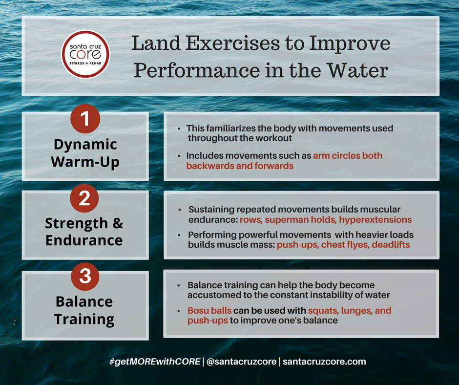 Land Exercises to Improve...
