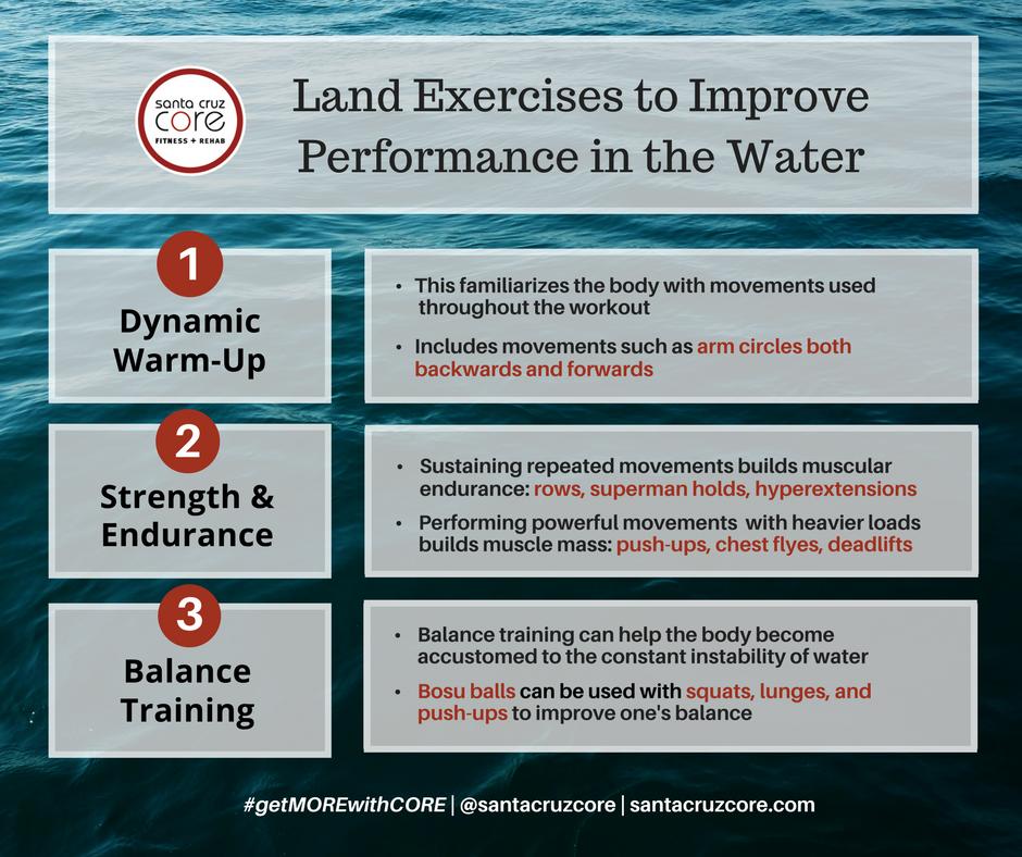 Land Exercises to Improve...
