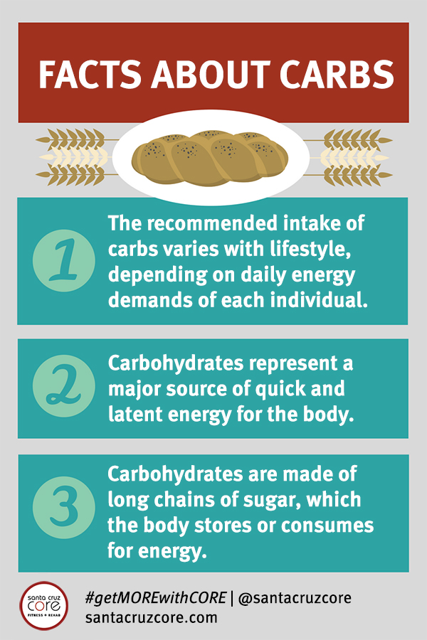 Facts About Carbs meme