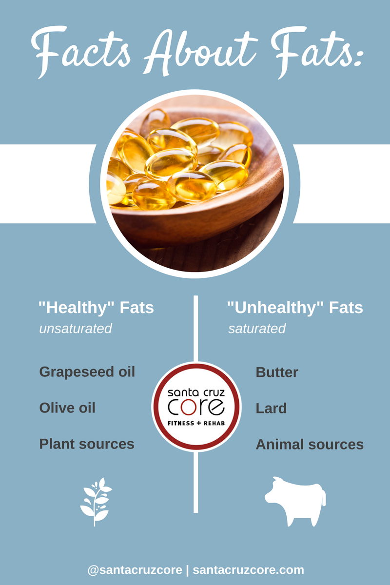 Omega 3 Fatty Acids meme
