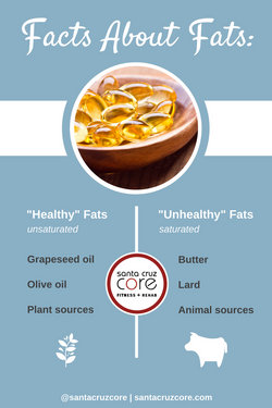 Omega 3 Fatty Acids meme