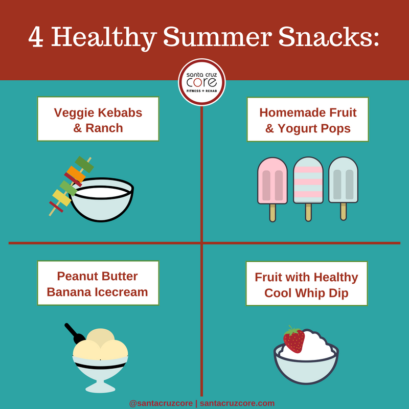 Healthy Summer Snacks meme