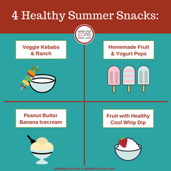 Healthy Summer Snacks meme