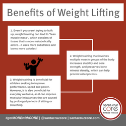 Benefits of Weight Lifting meme