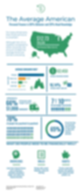 State of Financial Distress infographic.