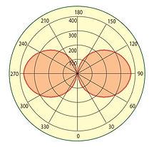 kss-d-plantalux-inter.jpg