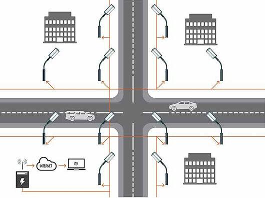 Схема_уличного_управления.jpg