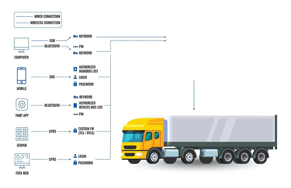 Lorry-Chart.jpg