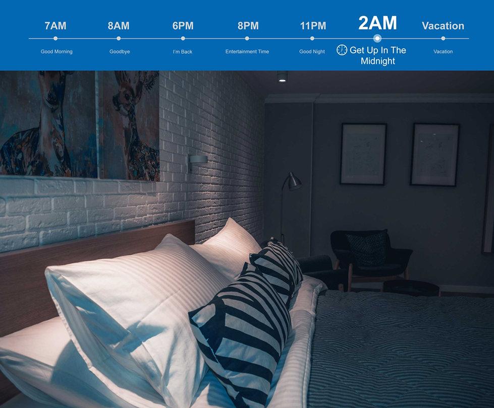 Homepage_2am-Midnight.jpg
