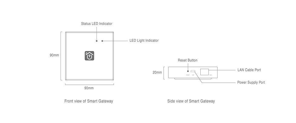 Smart-Gateway-Banner-9.jpg