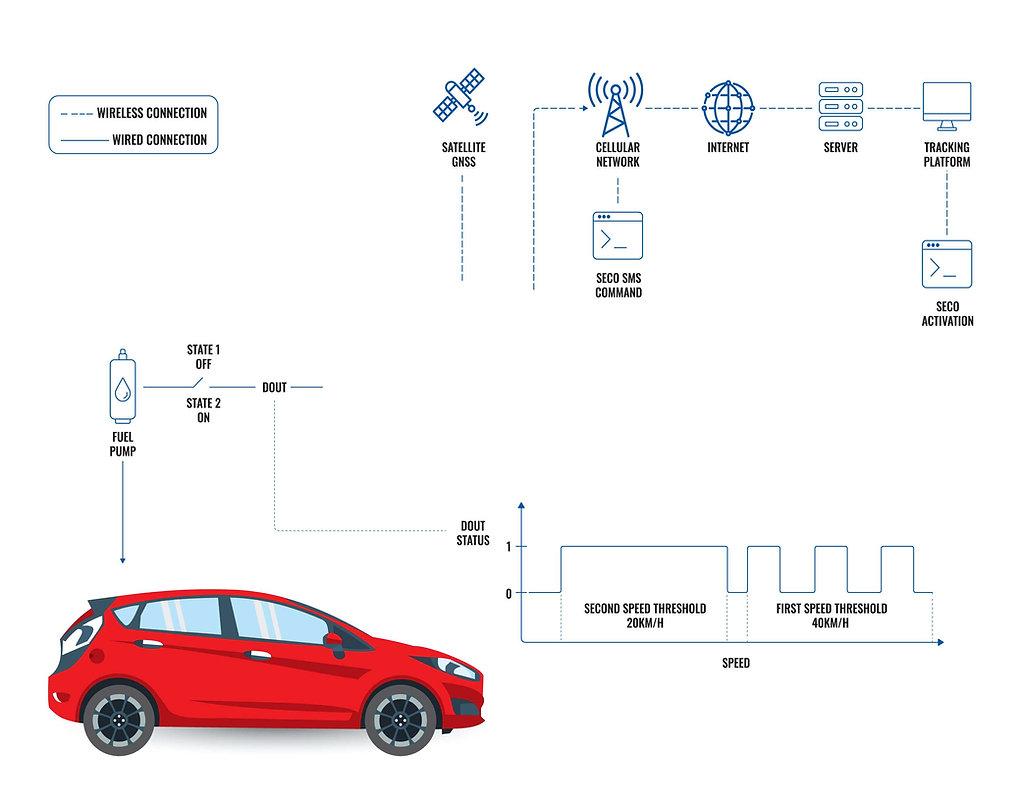 Private-Car-Chart.jpg
