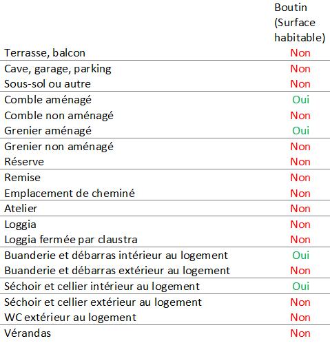 Diagnostic immobilier Aix-en-provence 13100 / diagnostic immobilier auriol 13390 / diagnostic vente la ciotat 13600 / diagnostic immobilier ceyreste 13600 / diagnostic immobilier Marseille / DPE Marseille 13000
