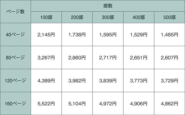 重版価格表組.png