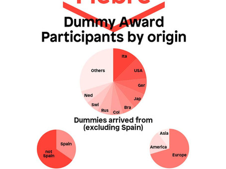 Fiebre Dummy Award 2017 10 finalists