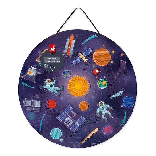מפת מערכת השמש מגנטית