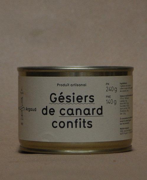 Gésiers.Canard