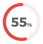 55%.png