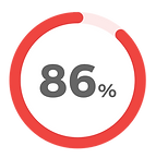 86%.png