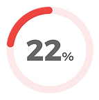22%.png