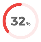 32%.png