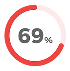 69%.png