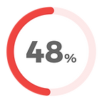 48%.png