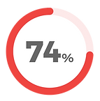 74%.png