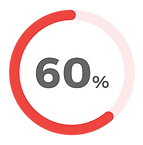 60%.png