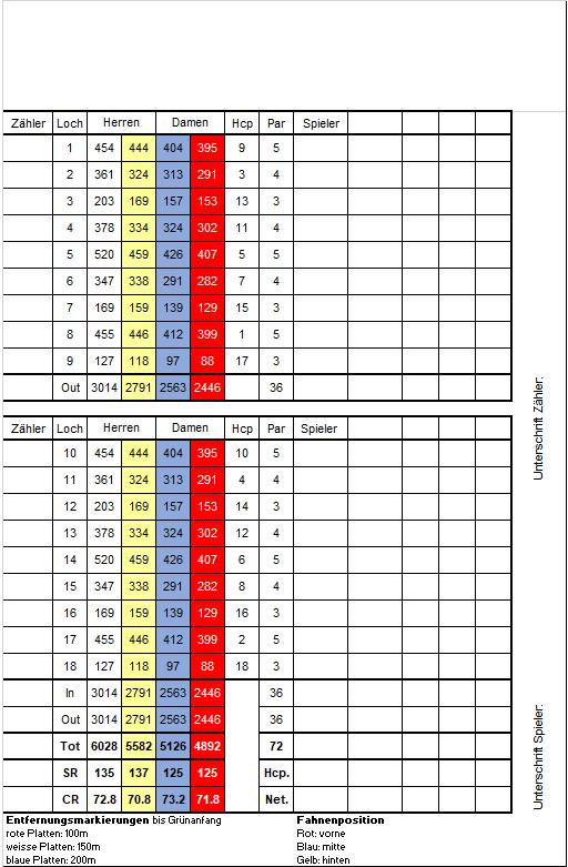 Scorekarte_ab_2021.png