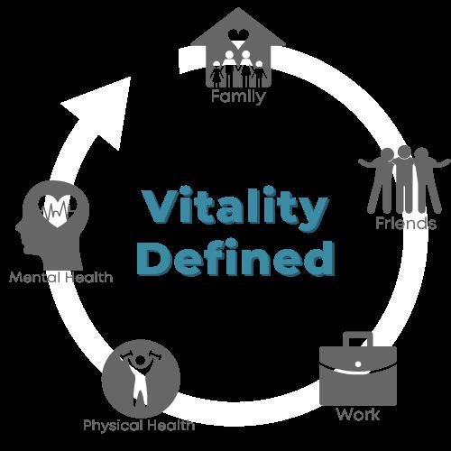 Vitality Circle-2.png