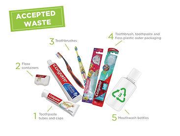 colgate_oral_care_accepted_waste_image-v