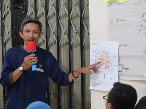ESD Forum in Melawi: The Role of ESD in Sustainable Village