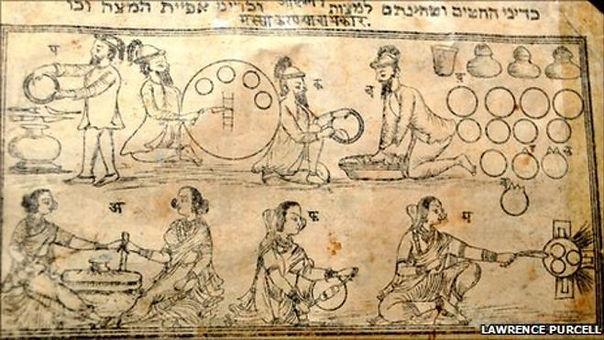 Black Jews of India