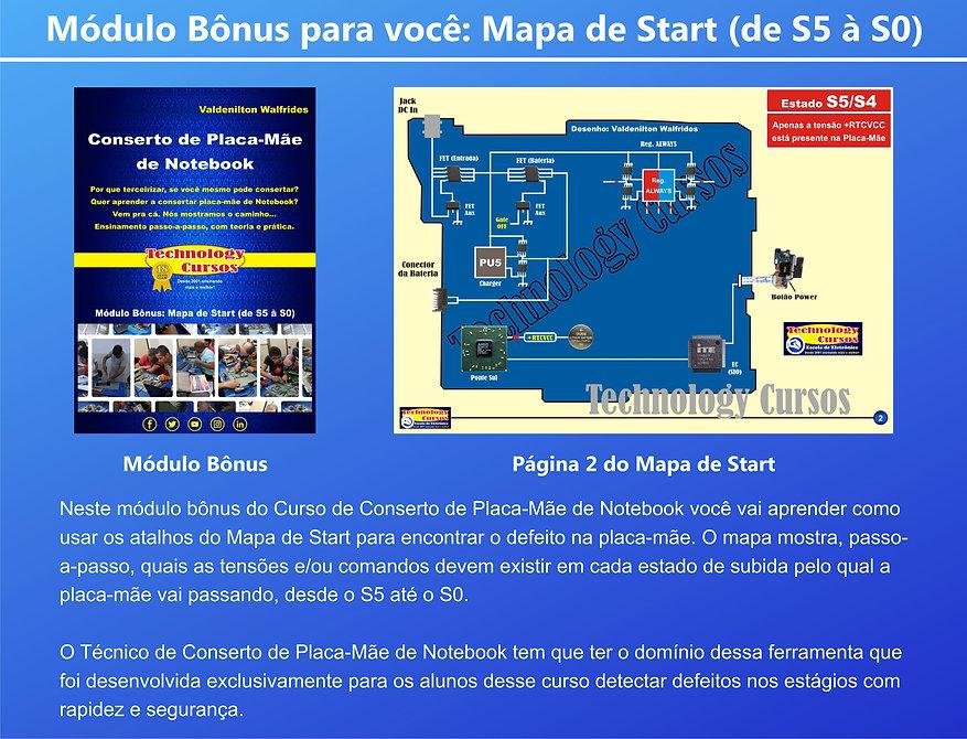 Mapa de Start.jpg