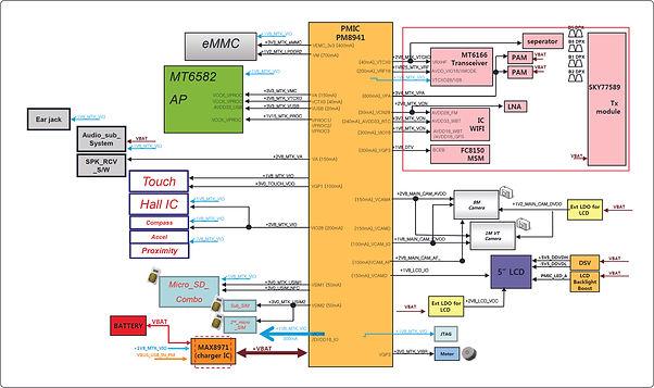 Diagrama em bloco do celular.jpg
