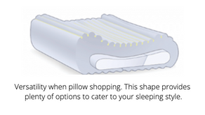 Pillow Talk- Is your pillow helping or hurting?