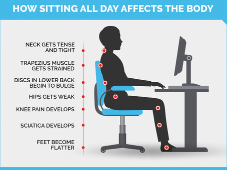 A Guide For Desk Stretches