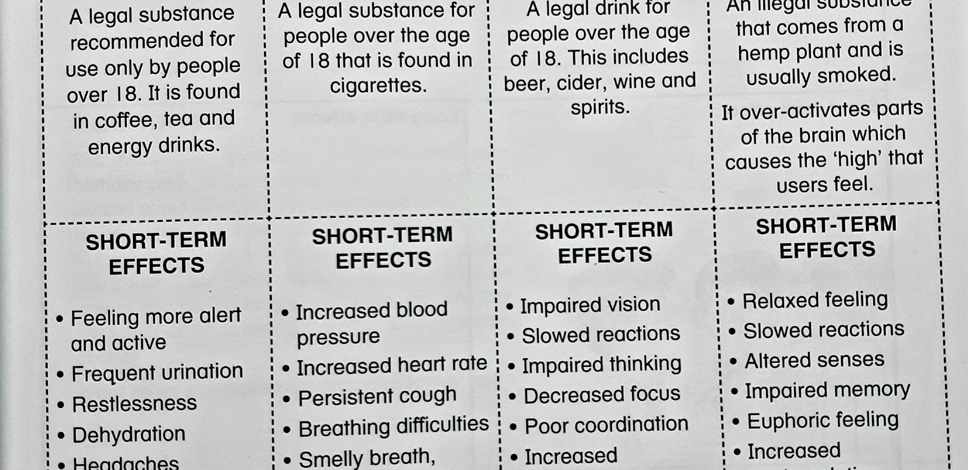 Alcohol and other drugs 1.jpg