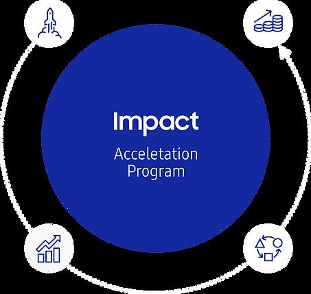 img_impact.png
