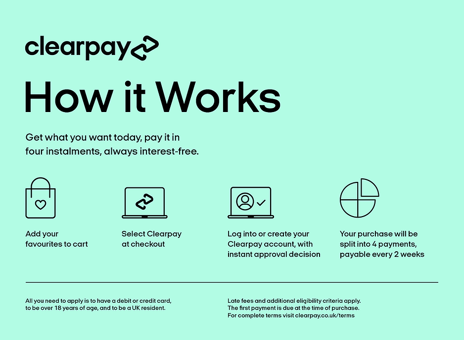 Clearpay_UK_HowitWorks_Desktop_Mint@1x (