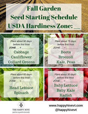 picture relating to Printable Seed Starting Chart named Tumble Veggie Backyard Planting Program (Totally free Printables!)