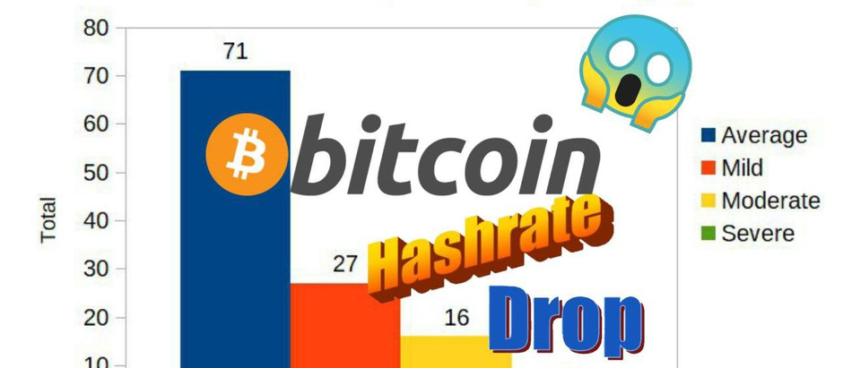 Shedding Light on China Floods and Bitcoin Hashrate Drop