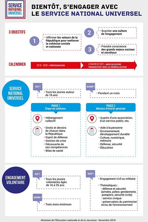 CAP -EMC 2 - DEFENSE ET SÉCURITÉ : le SERVICE NATIONAL UNIVERSEL
