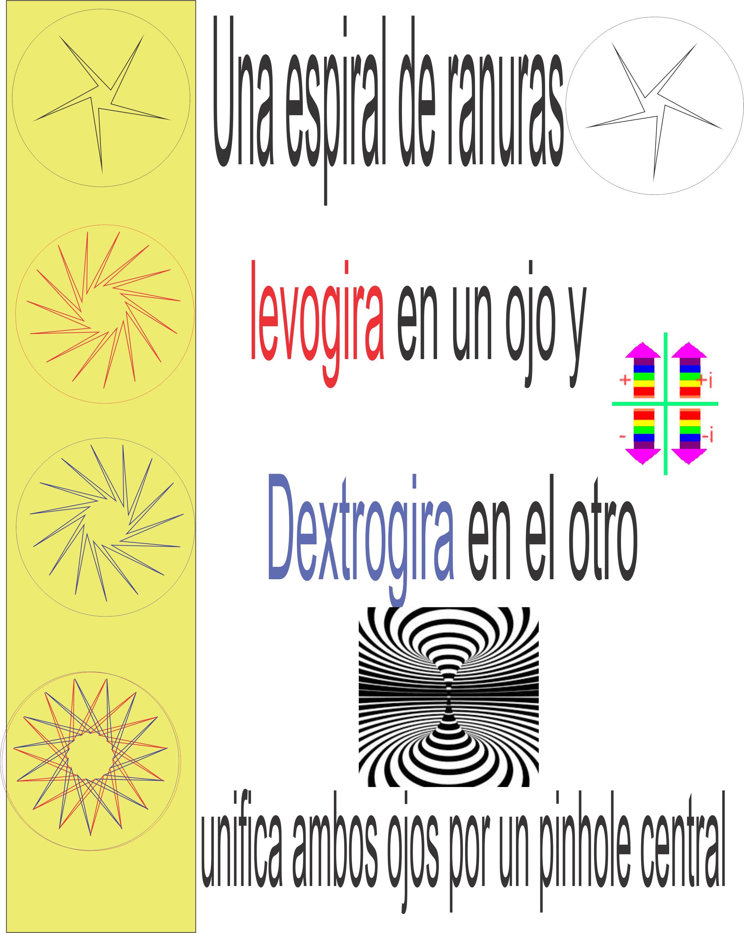 dextro levo2