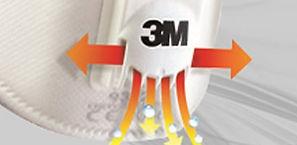 valvola-3M-cool-flow-3M-aura-gen3.jpg