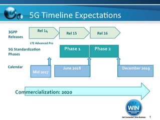 Five Things About 5G