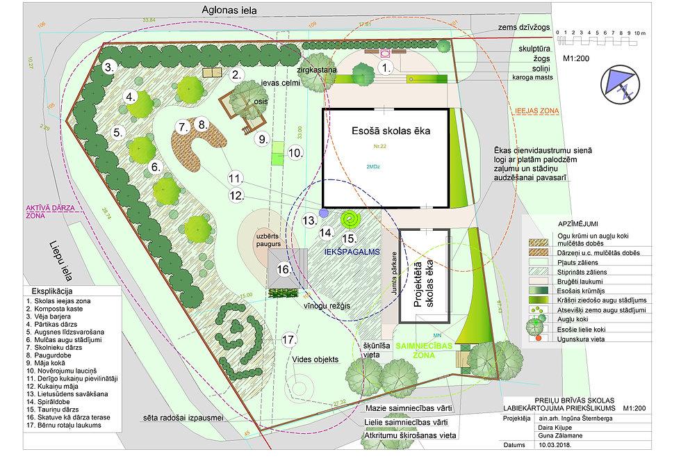 Preiļu Brīvās skolas dārza plāns