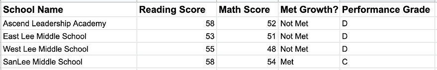 ms scores.png