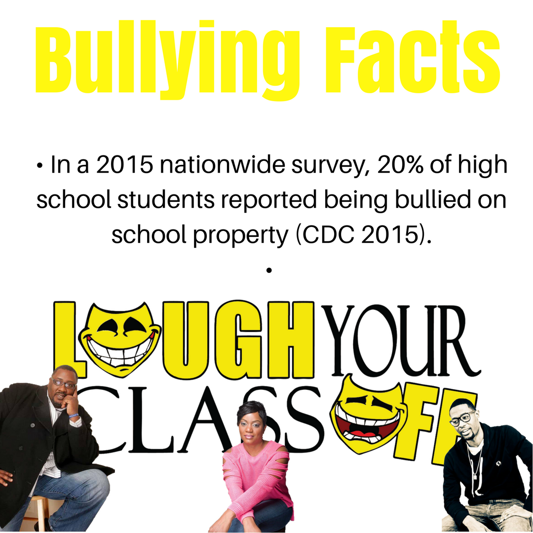 bullyingfacts